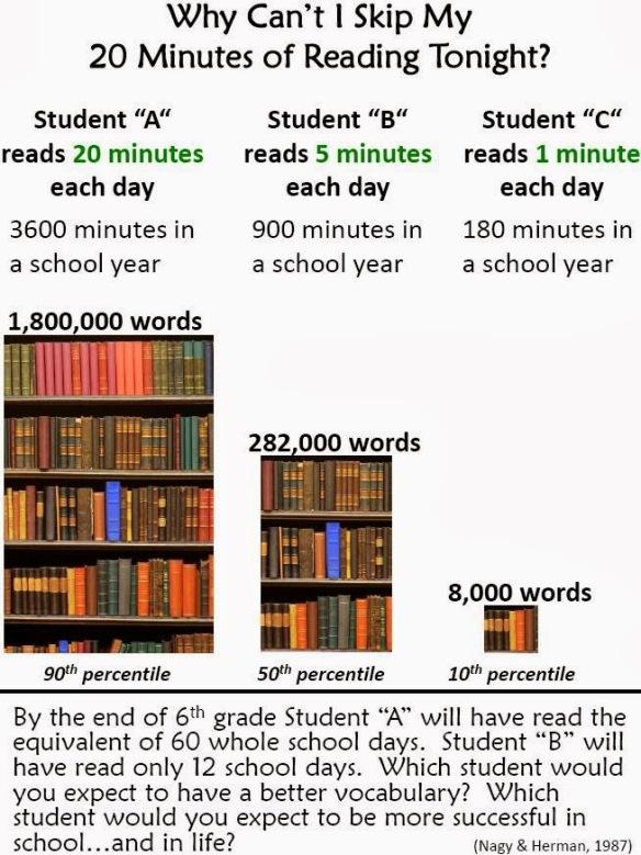 Reading20MinutesDayPoster